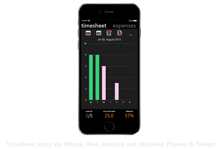 Time tracking for all smart phones tablets