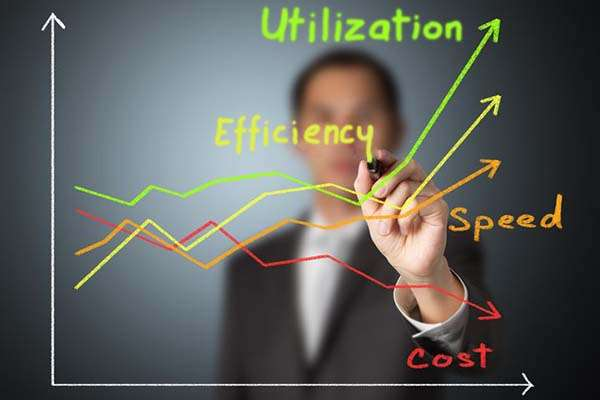 Increase resource utilization
