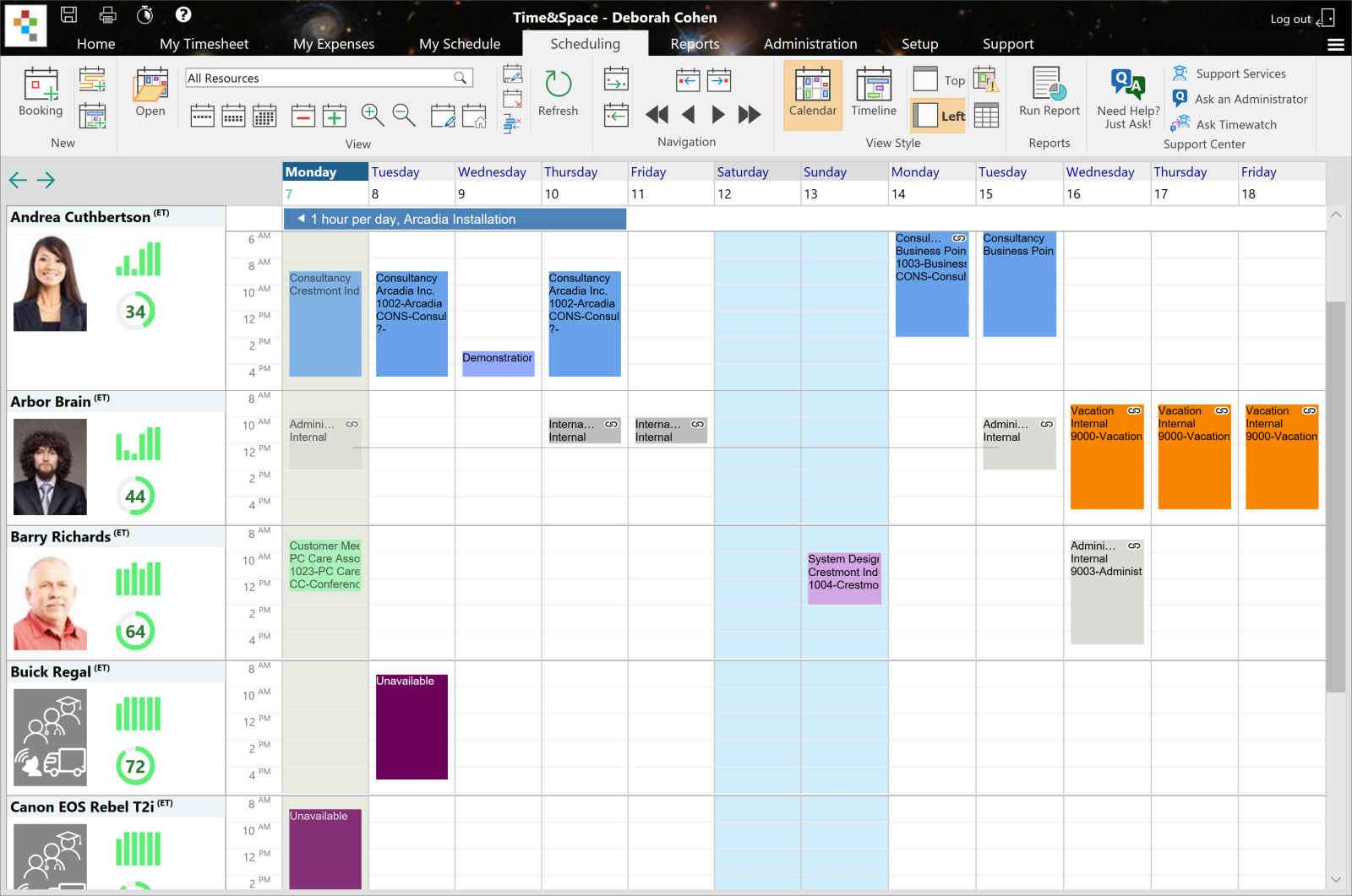 Main Resource Scheduling View