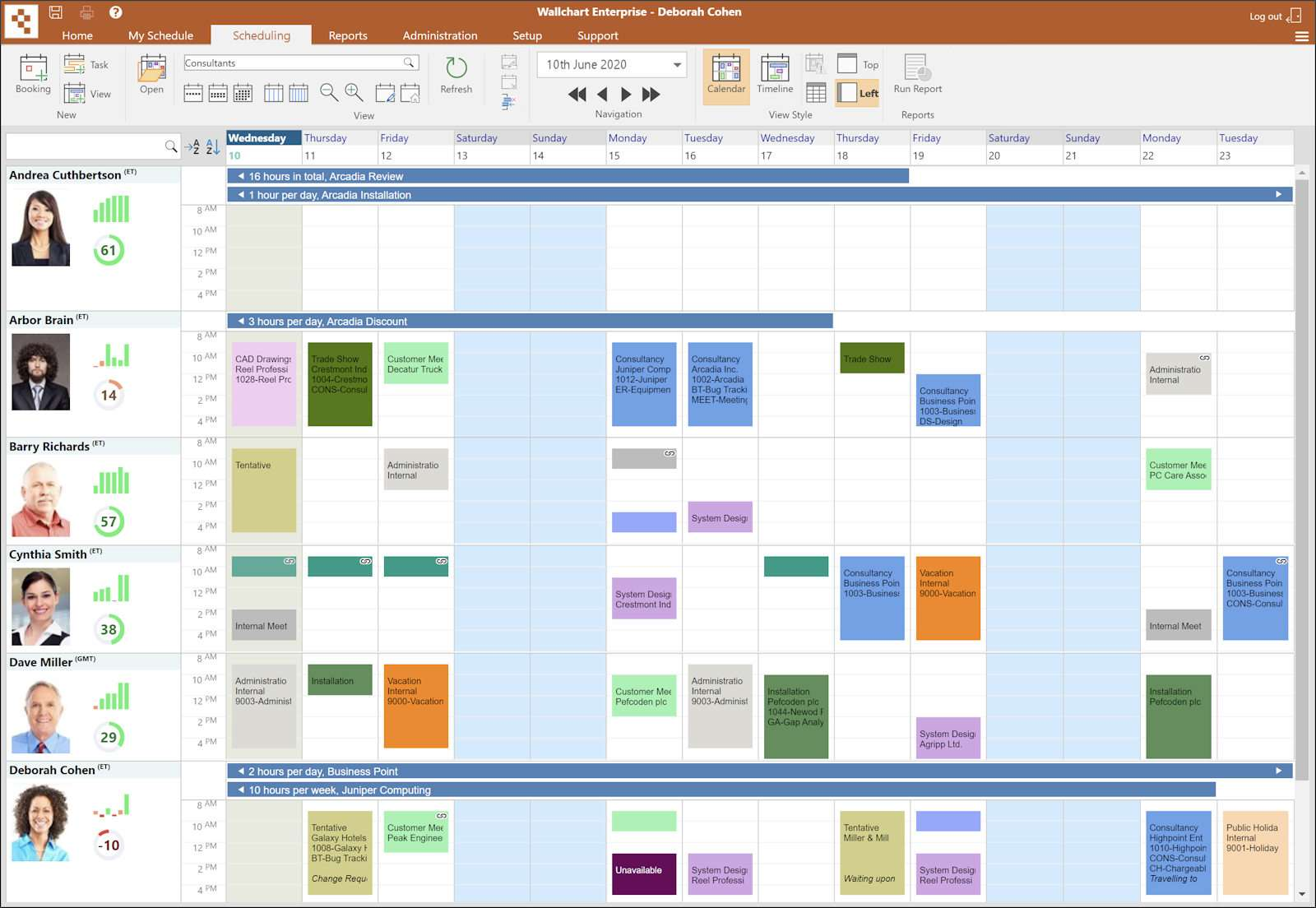 Analyse Employee Outlook Calendars
