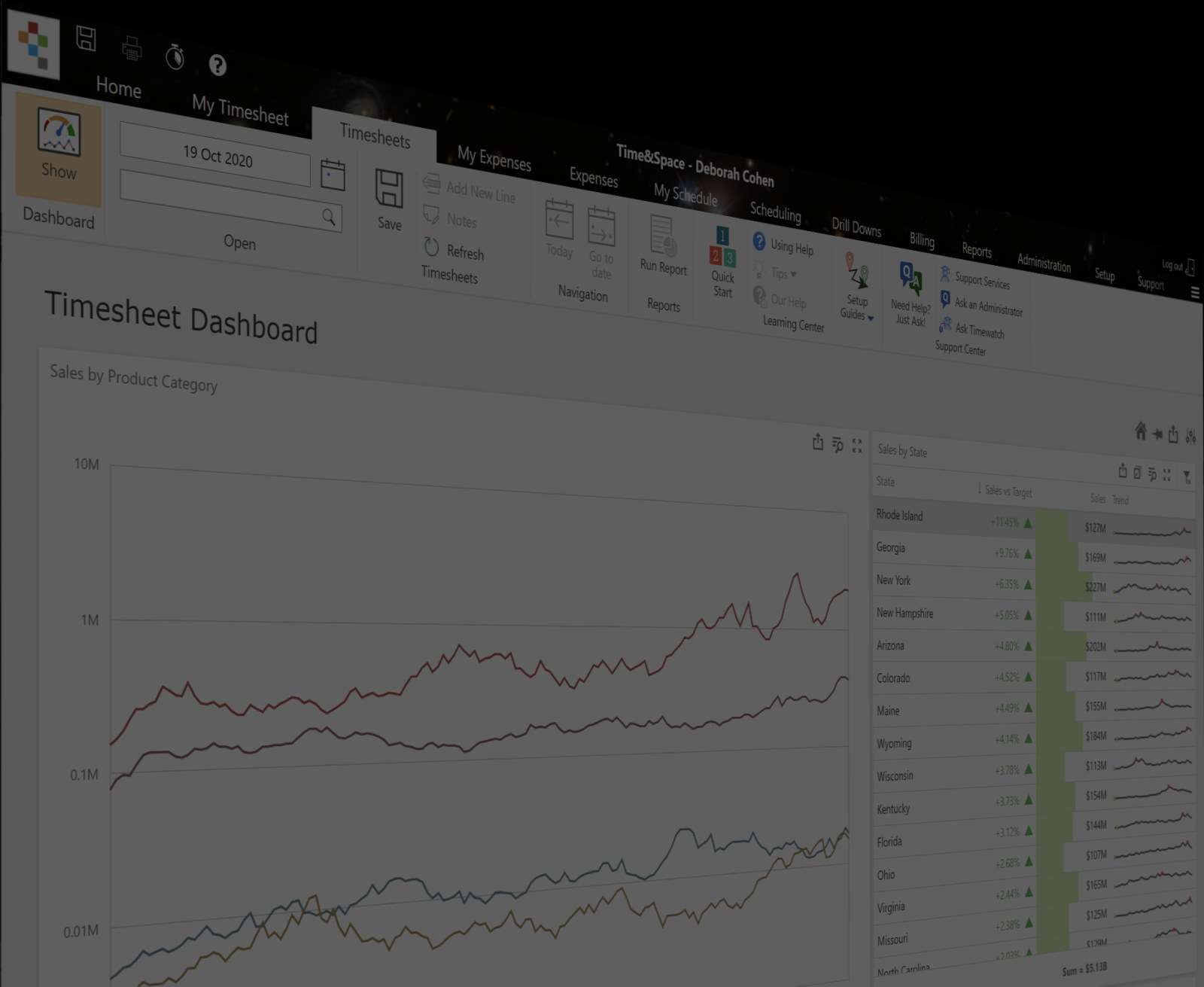 How to customize your scheduling and timesheet dashboard for business success