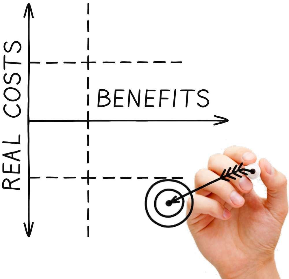 Outlook timesheet cost benefit